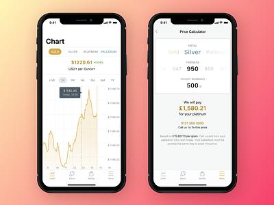 Bullion Investment investment calculator trading chart bullion silver gold app iphone ios