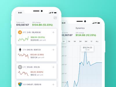 Cryptocurrency Portfolio Tracker tracker portfolio chart blockchain bitcoin cryptocurrency crypto iphone ios app
