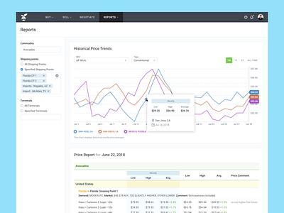 Report graph chart statistics report app web ui