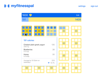 Daily UI 004 - Calculator calculator app calculator ui fitness health dataviz data calculator sketch dailyui website