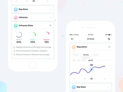 Reppr Stats xd ui stats social ios graph interface data clean chart app