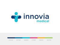 Innovia Medical Logo