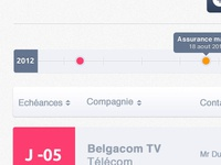 Timeline / Dashboard client Alert !