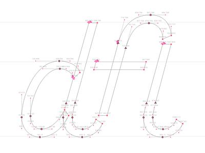 Drawing logo custom monogram lettering typography type font robofont branding vector logo life design