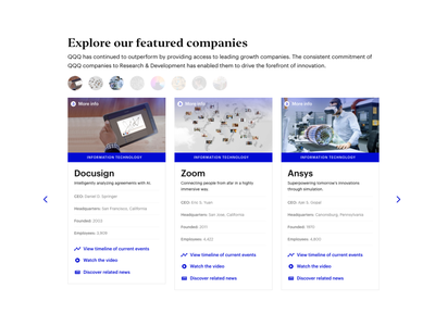 Carousel Component cards slider carousel