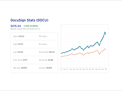 Innovation Realized Pages stats chart data