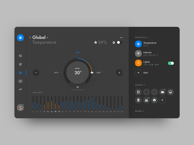 Smart Home App smart home thermostat user interface design userinterface user interface software gui design application interface dashboard design dashboard app dashboard ui dashboard ui