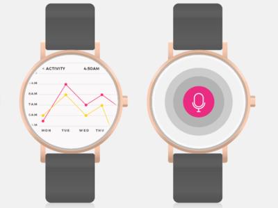 Frequency Smart Watch App icon branding ux ui illustration design app