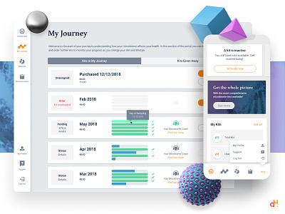 Responsive Web Portal Design - Your Microbiome Analysis responsive design web platform web portal ux ui mobile app mobile design app app design ux design ui design