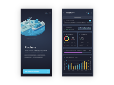 Animation & Dashboard for Supply Chain Analysis app engineering logistic sustainable tutorial process progress trade swipe onboarding carousel ui chart blender animation dark theme dashboad illustration 3d