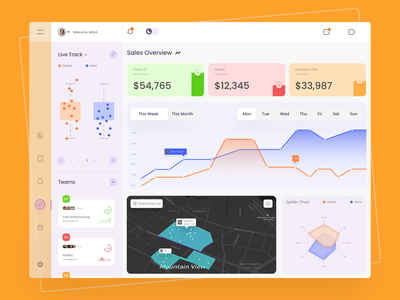 Sales Analytics Dashboard UI Design glassmorphism sales dashboard mobile application design typography colors user experience dashboard sales ipad app  development mobile app development ui-ux multiqos