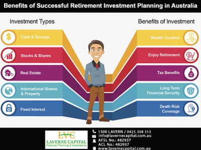 Benefits of Successful Retirement Investment Planning