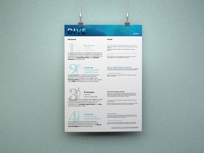 DIVE poster (back) poster design illustration visual identity design