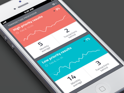 Dashboard Widgets ui ux user interface layout app application clean stats data graph sparkline minimal web mobile simple flat iphone