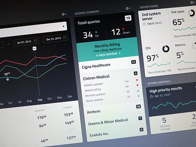 Dashboard Widgets flat layout ui ux interface app application clean dashboard data minimal sparkline stats visualization web mobile responsive gray green simple user interface color scheme widget