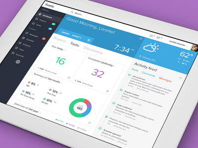 Dashboard App UI for iPad flat ui ux dashboard app widgets web data application stats tasks ipad