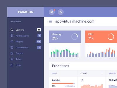 Dashboard Web App UI  - Servers flat ui chart dashboard app widgets web data application stats metrics navigation