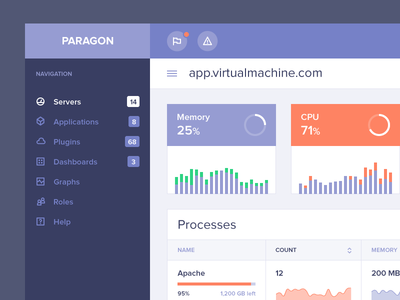 Dashboard Web App UI  - Servers