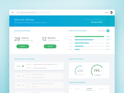 Achievable Dashboard education user interface stats learning process interface ux ui clean learn dashboard