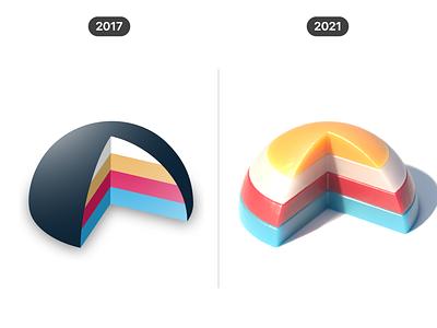 3D shapes (2017 vs 2021) visual realistic digital concept cgi cinema 4d 3d 3d shape shape geometric infographic graphic design progress icon design illustration