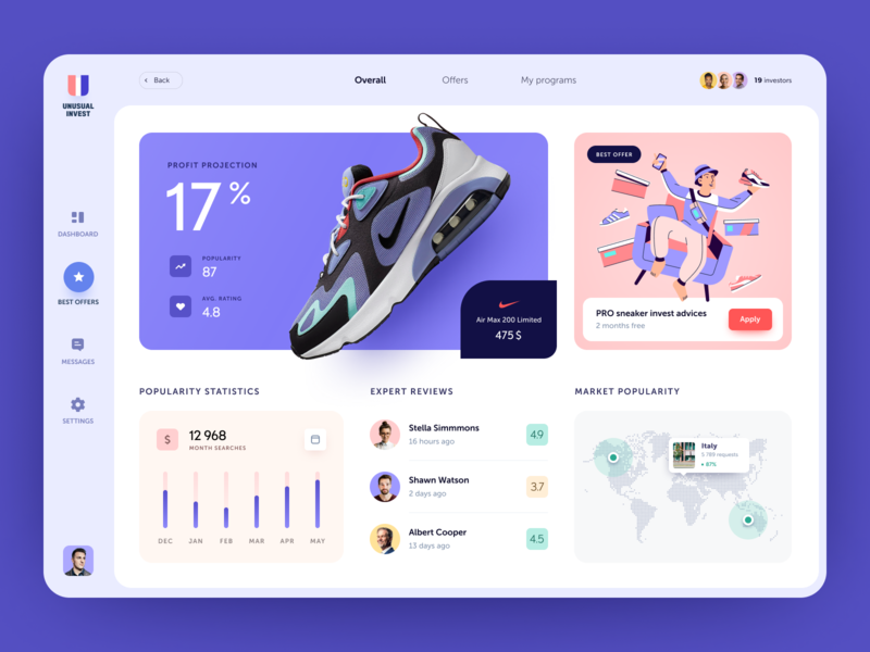 Unusual Invest Dashboard sneaker website web ux ui typography interface shoes investment entrepreneur startup business halo lab halo colourful design