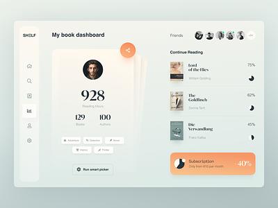 Shelf Dashboard product design service interface ux ui web startup website