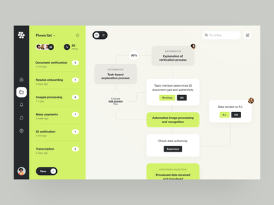 Business Process Builder interface product web service ux ui startup