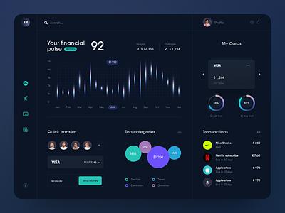 FinPulse Dashboard product service interface web ux ui startup website