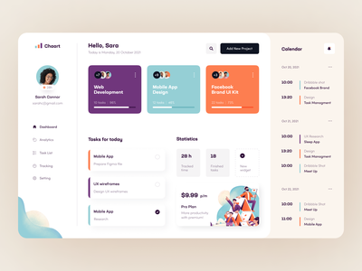 Chaart Productivity Dashboard product design service interface web ui ux startup website