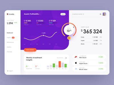 Investio Web Dashboard