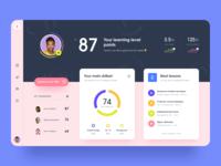Skolar Educational Platform