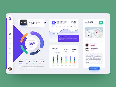 Arealty Dashboard money matter financial management property management enterprise entrepreneur financial startup business halo lab halo colourful website design