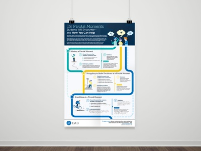 Infographic illustrations poster infographic