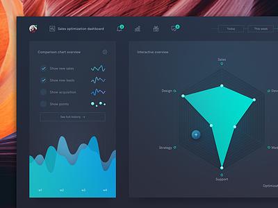 Data Dashboard P2 blue reporting admin sales bar green dark graph chart dashboard dataviz data