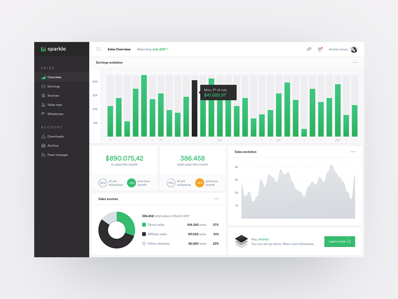 Sparkle Data Dashboard viz dataviz sparkle line graph chart data stats green grey light dashboard