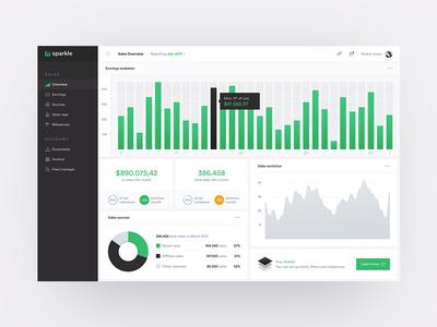 Sparkle Data Dashboard