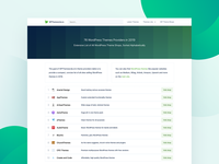 WordPress Themes Shops Page ui website gradient white clean wptl green table themes wordpress