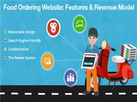 Start your Food Ordering Website