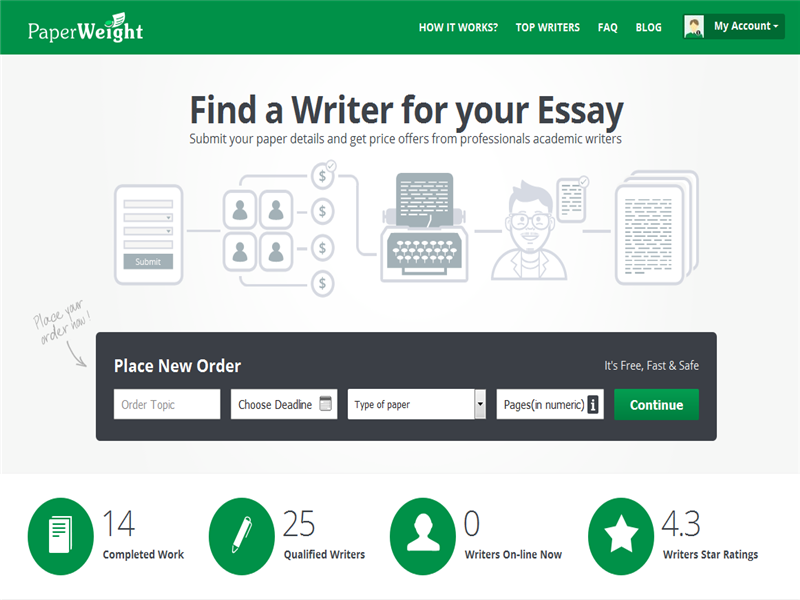 paperweight front end demo essay writing website script by  paperweight front end demo essay writing website script by fatbit technologies dribbble