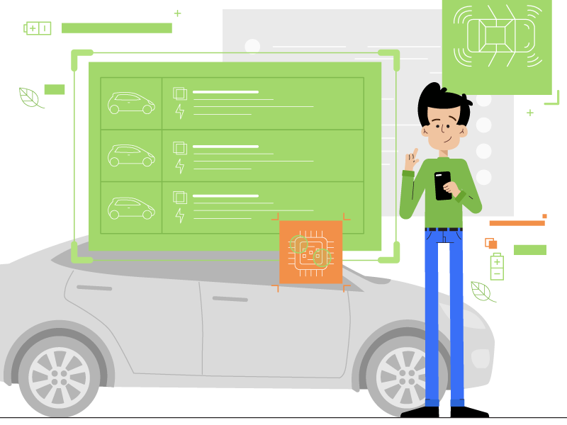 Which Car? mobile app explainervideo explainer adobe person guy new car character design charactedesign illustration illuminated