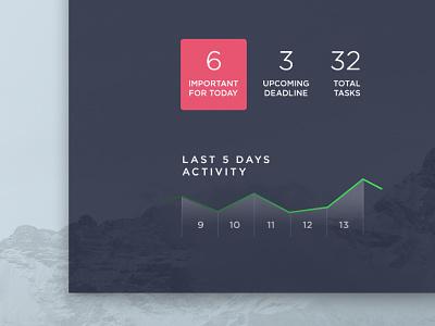 Playing with mountain ux ui web graph peak mountain dashboard bar