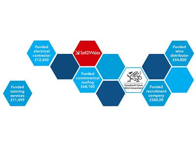 Jardine-Norton Hex Piece hexagon