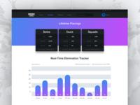 Fortnite Stats Website Design - UI/UX Practice