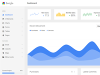 Beagle Admin Template flat clean top header sidebar lines progress plus google blue charts dashboard admin