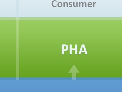 Health Diagram green blue arrow diagram