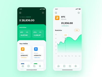 Cryptocurrency mobile dashboard icons btc illustraion exchange money app money finance