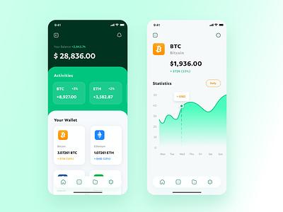 Cryptocurrency mobile dashboard icons btc illustraion exchange money app money finance