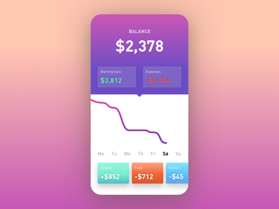 Wallet App balance daily ui banking vector design clean flat ui analytics graph app wallet