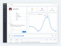 Anryze – call details dashboard call monitoring service network technology ui ux design desktop