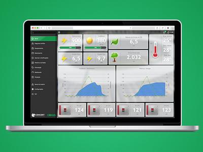 Dashboard Web App widgets power distribution icons dashboard
